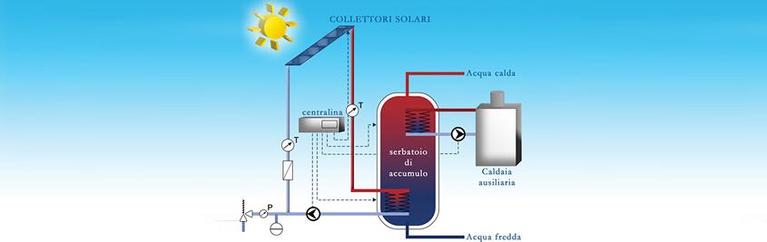 solare-termico-calabria